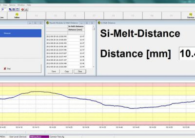 Screenshot of an actual gap distance measurement and trend graphic